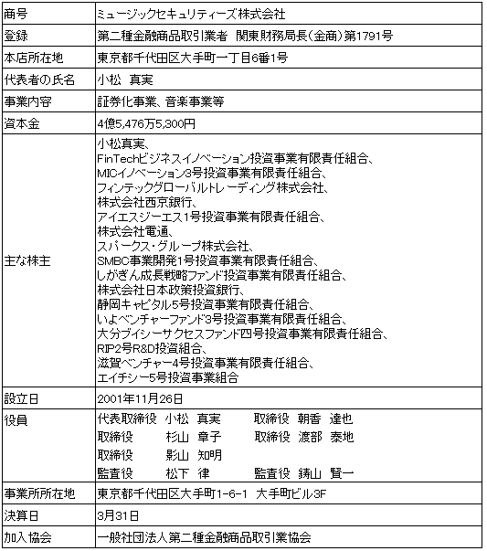 /data/fund/3987/MS概要 システム貼付用 20170801.png