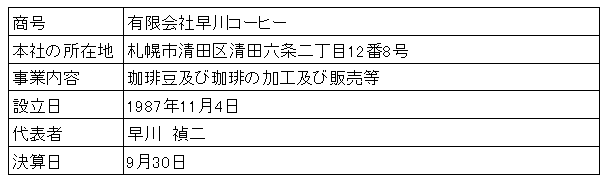 /data/fund/3989/会社概要.png