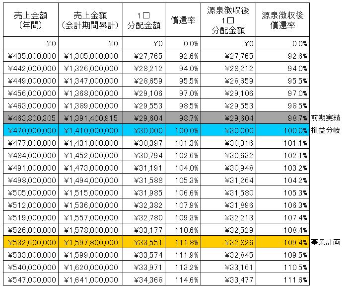/data/fund/3989/sim.png