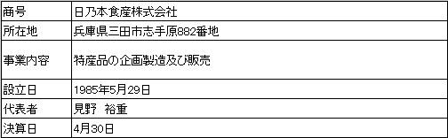 /data/fund/3990/営業者概要.jpg