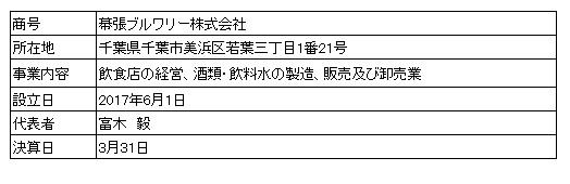 /data/fund/4007/営業者の概要(新).jpg