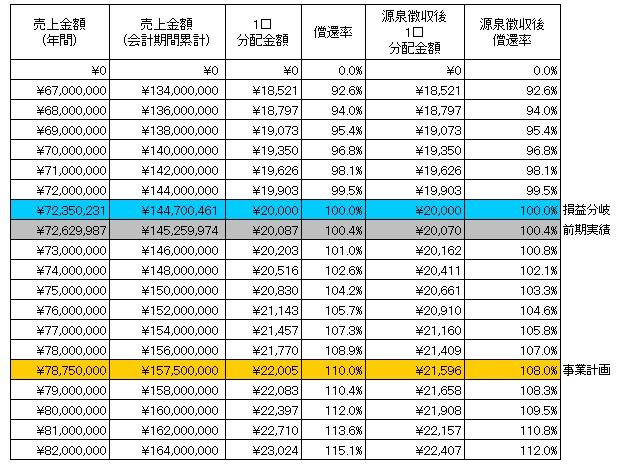 /data/fund/4038/分配シミュレーション.jpg