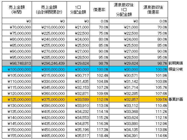 /data/fund/4039/分配シミュレーション.jpg