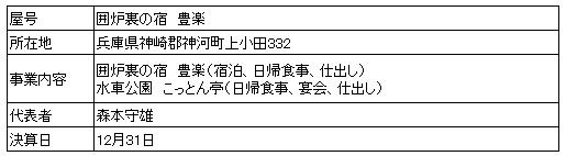 /data/fund/4039/営業者概要.jpg