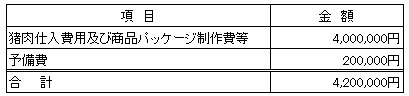 /data/fund/4039/資金使途.jpg