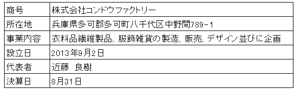 /data/fund/4040/営業者概要V2.png