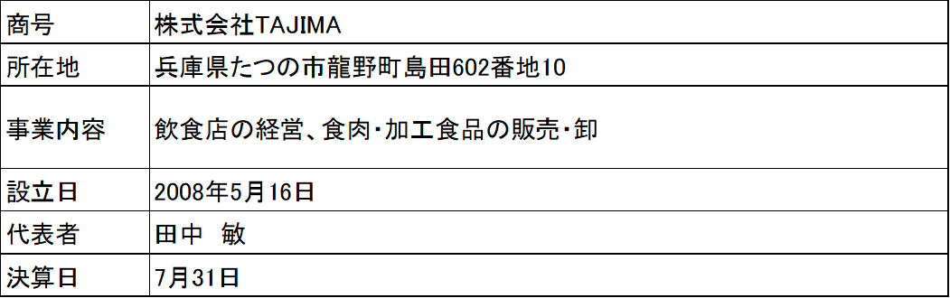 /data/fund/4041/営業者概要.png