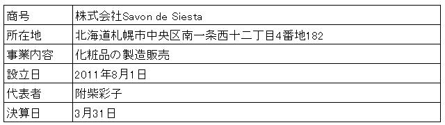 /data/fund/4056/営業者概要.png