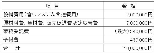 /data/fund/4056/資金使途.png