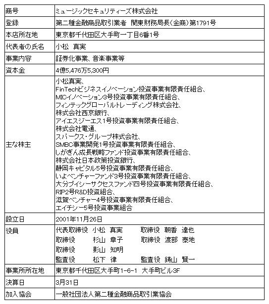 /data/fund/4103/取扱者.jpg