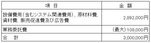 /data/fund/4108/資金使途(ver.5).png
