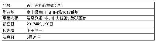 /data/fund/4121/近江天秤商 営業者情報.jpg