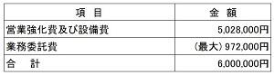 /data/fund/4122/shikinnshito.JPG