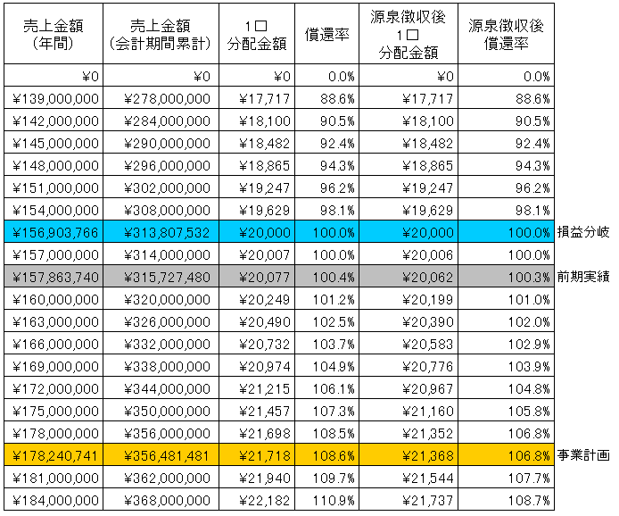 /data/fund/4122/sim(修正).png