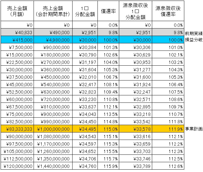 /data/fund/4123/分配シミュレーション.jpg