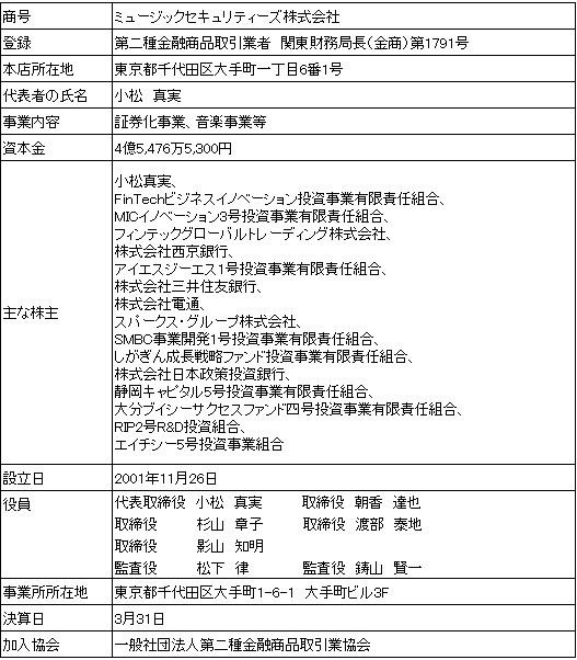 /data/fund/4134/取扱者外概要(株主三井住友).jpg