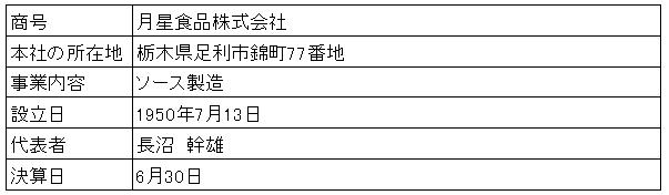 /data/fund/4138/営業者概要.png