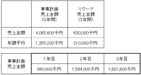/data/fund/4150/事業計画.jpg