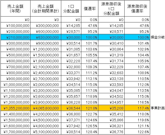 /data/fund/4150/分配シミュレーション.jpg