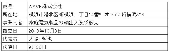 /data/fund/4150/営業者概要(修正).png