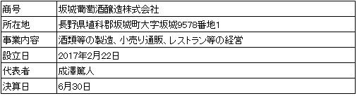 /data/fund/4161/営業者会社概要.jpg