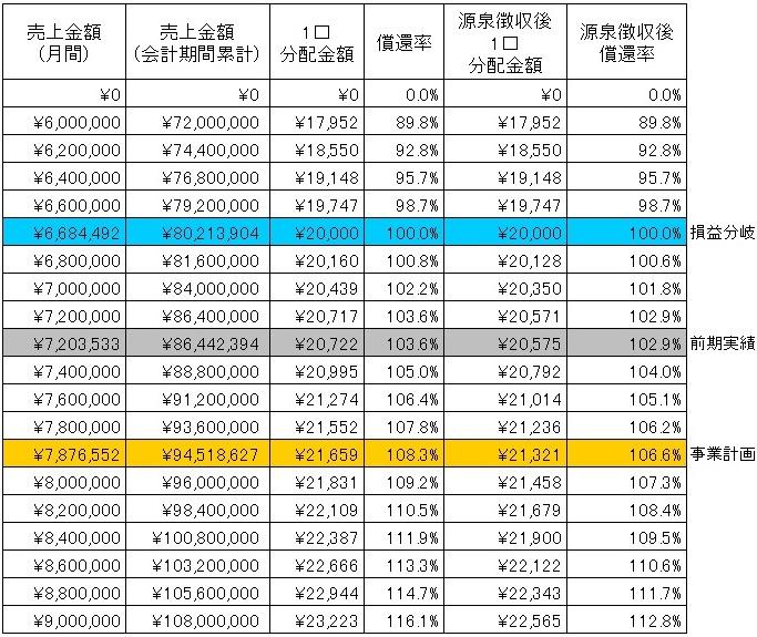 /data/fund/4172/分配シミュレーション.jpg