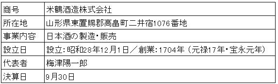 /data/fund/4172/営業者概要.jpg