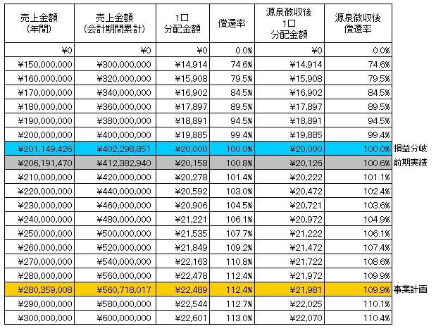 /data/fund/4179/hana 分配シミュレーション.jpg