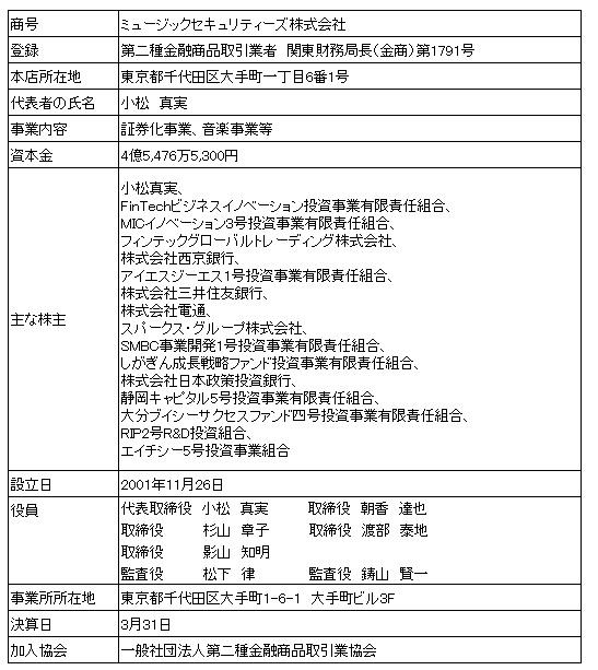 /data/fund/4179/hana 取扱者概要.jpg