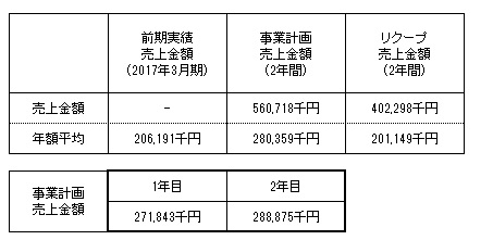 /data/fund/4179/hana 売上明細.jpg