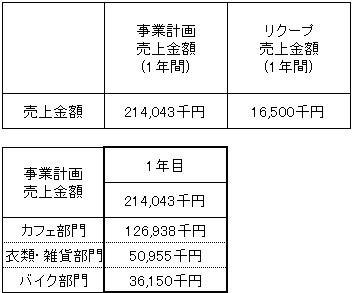 /data/fund/4180/事業計画.jpg