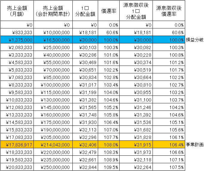 /data/fund/4180/分配シミュレーション.jpg