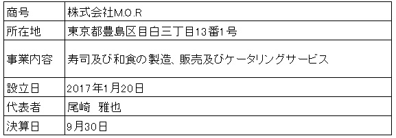 /data/fund/4182/営業者概要.jpg