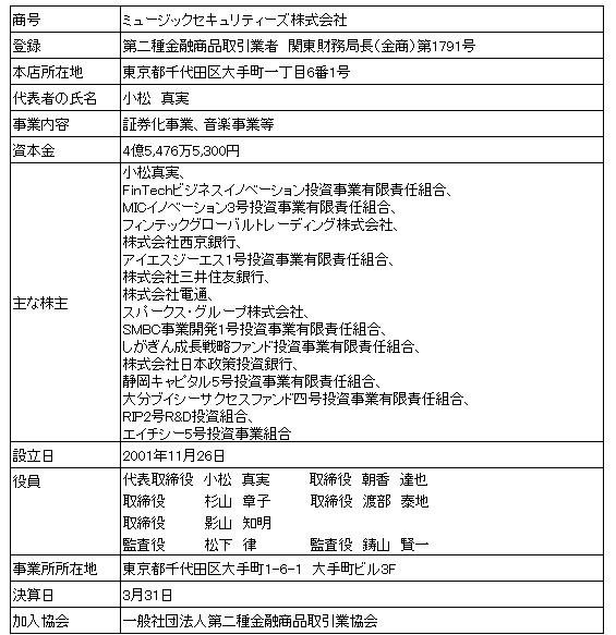 /data/fund/4187/近江天秤商第2弾取扱者概要.jpg
