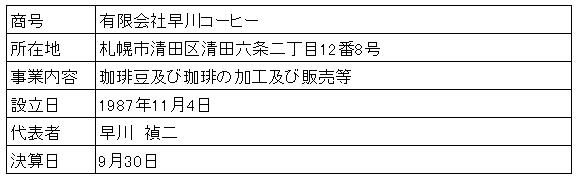 /data/fund/4241/営業者概要.png