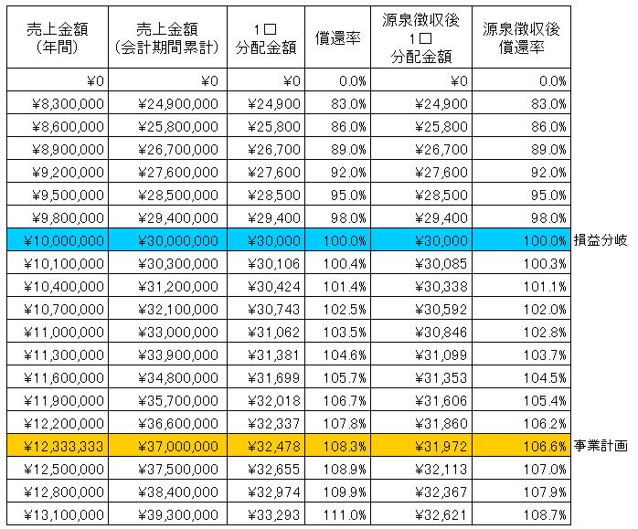 /data/fund/4241/sim.png