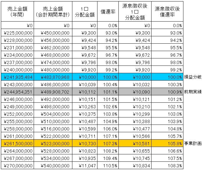 /data/fund/4243/分配シミュレーション.jpg