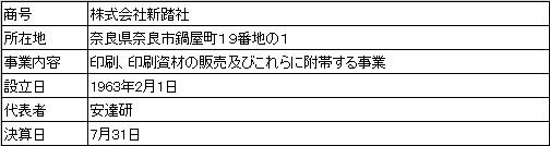 /data/fund/4257/会社概要.jpg