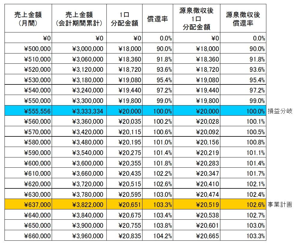 /data/fund/4258/シュミレーション.jpg