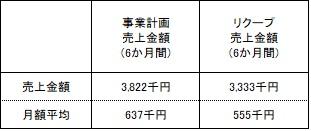 /data/fund/4258/事業計画.jpg