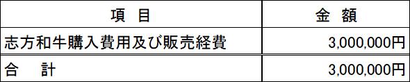 /data/fund/4258/MS概要 システム貼付け用.png