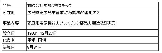/data/fund/4261/折り鶴ファンド営業車概要.png