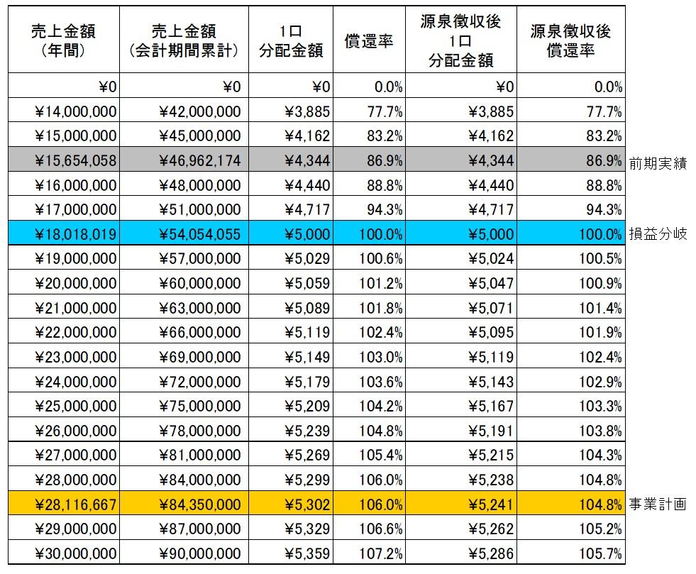 /data/fund/4294/シュミレーション.jpg