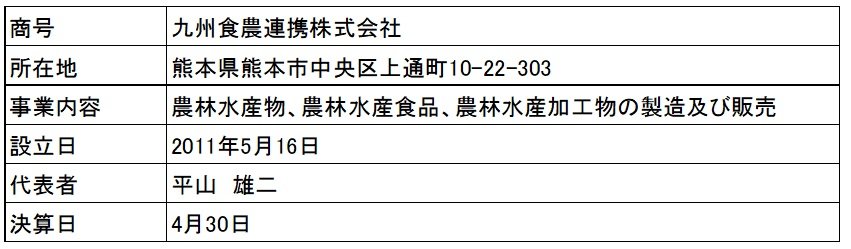 /data/fund/4294/営業者概要.jpg