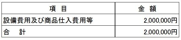 /data/fund/4294/資金使途 九州食農連携.jpg