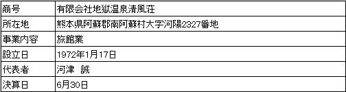 /data/fund/4295/営業者概要.jpg