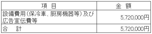 /data/fund/4296/資金使途.jpg