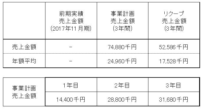 /data/fund/4301/売上明細CJI.jpg
