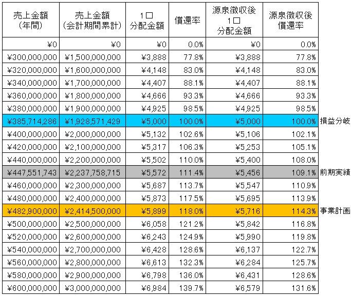 /data/fund/4317/分配シミュレーション.jpg