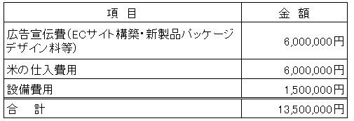 /data/fund/4317/資金使途.jpg